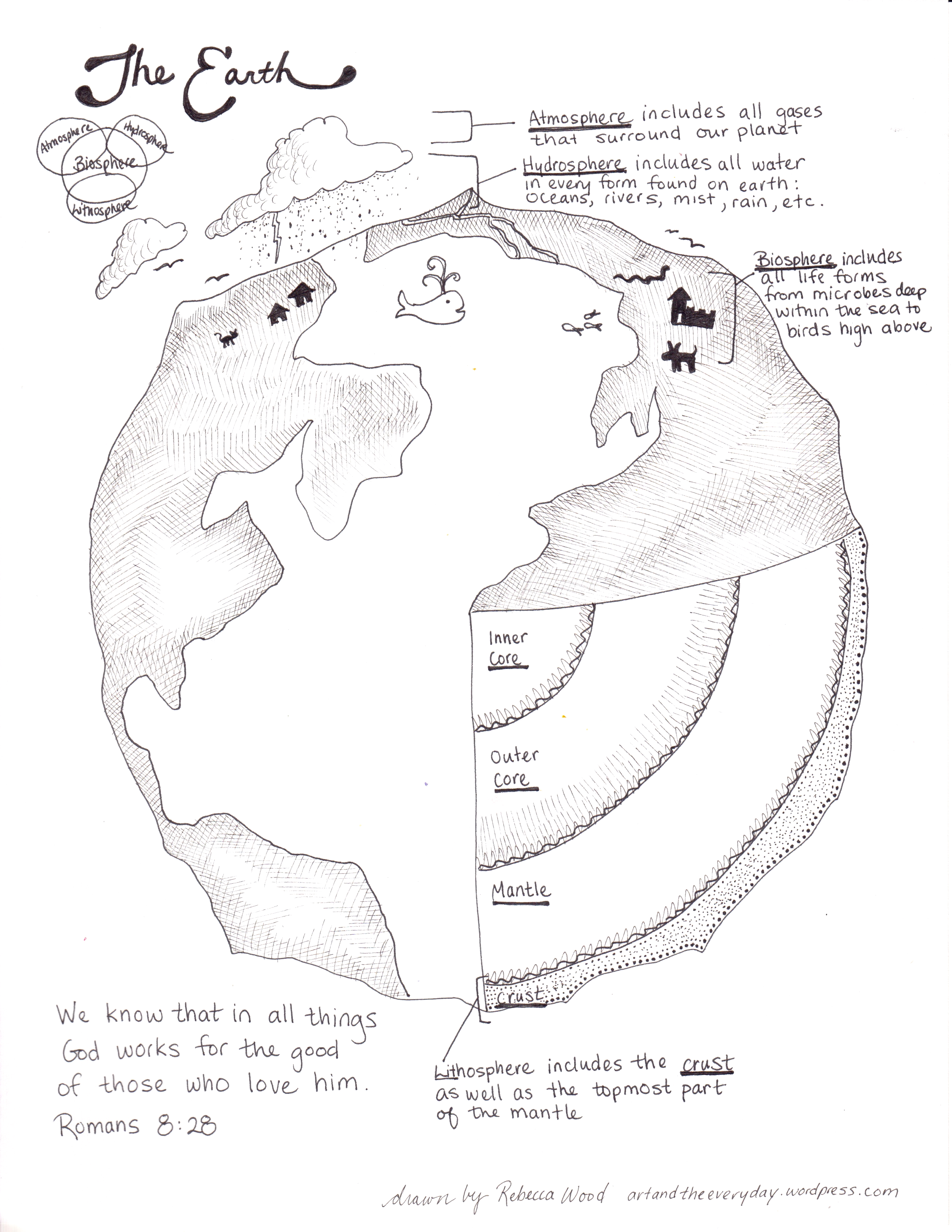 worksheet Earth Layers Worksheet color the earths layers worksheets layering and earth science